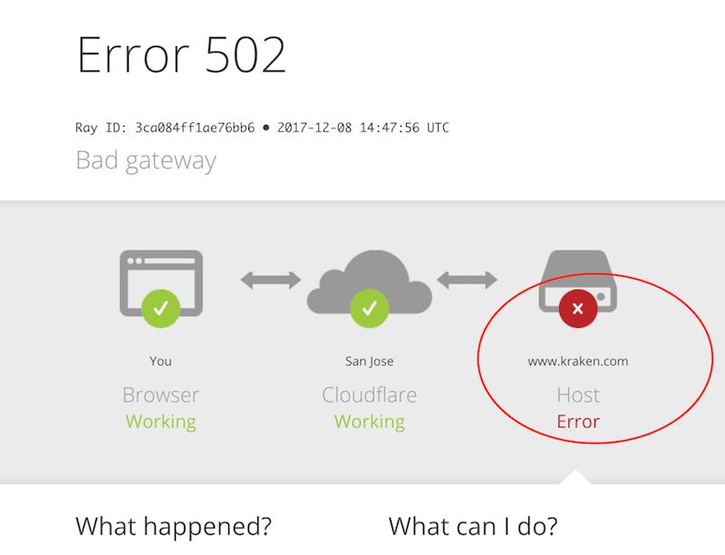 Kraken Error 520 Fix