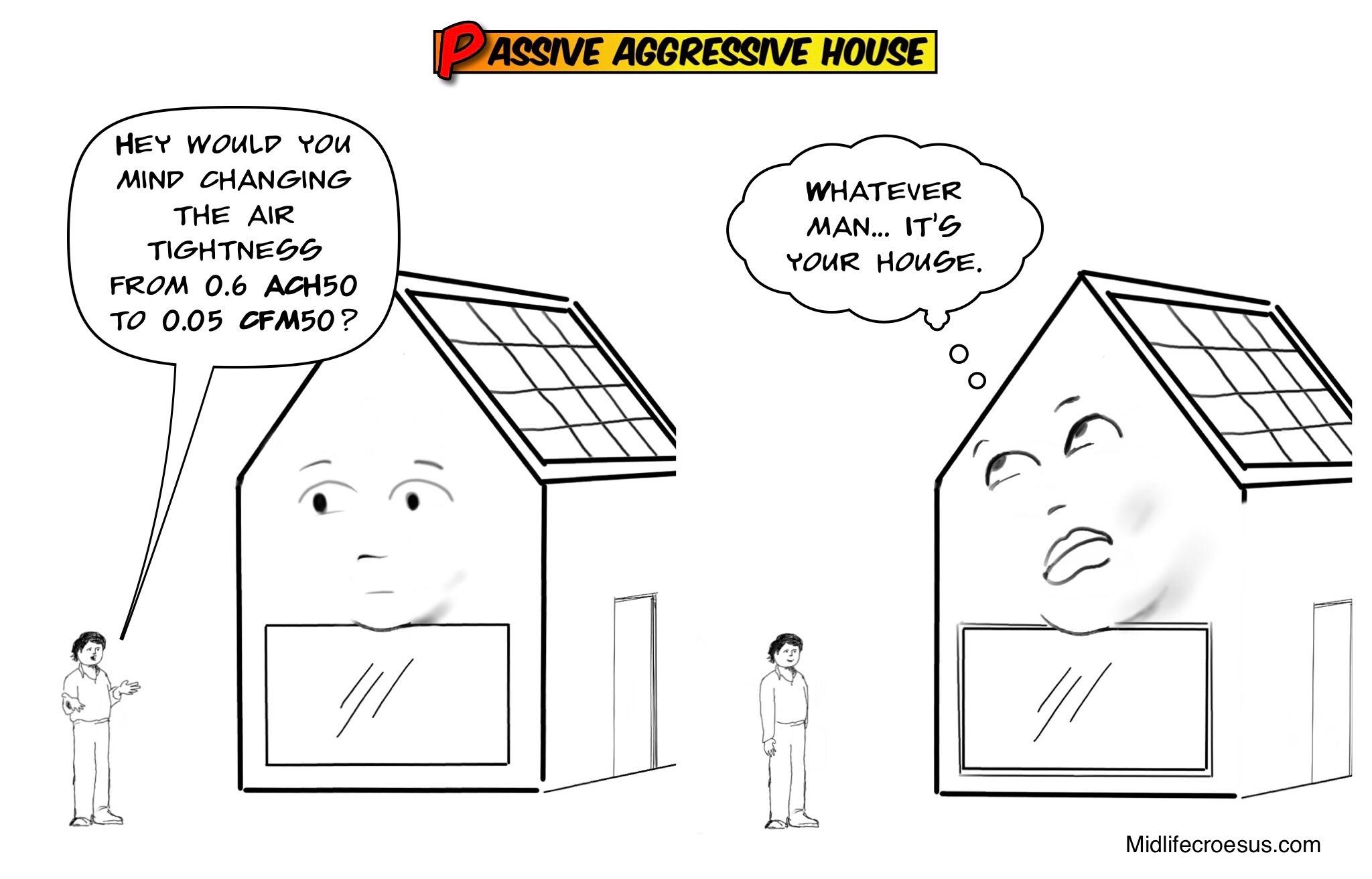Passive Aggressive House